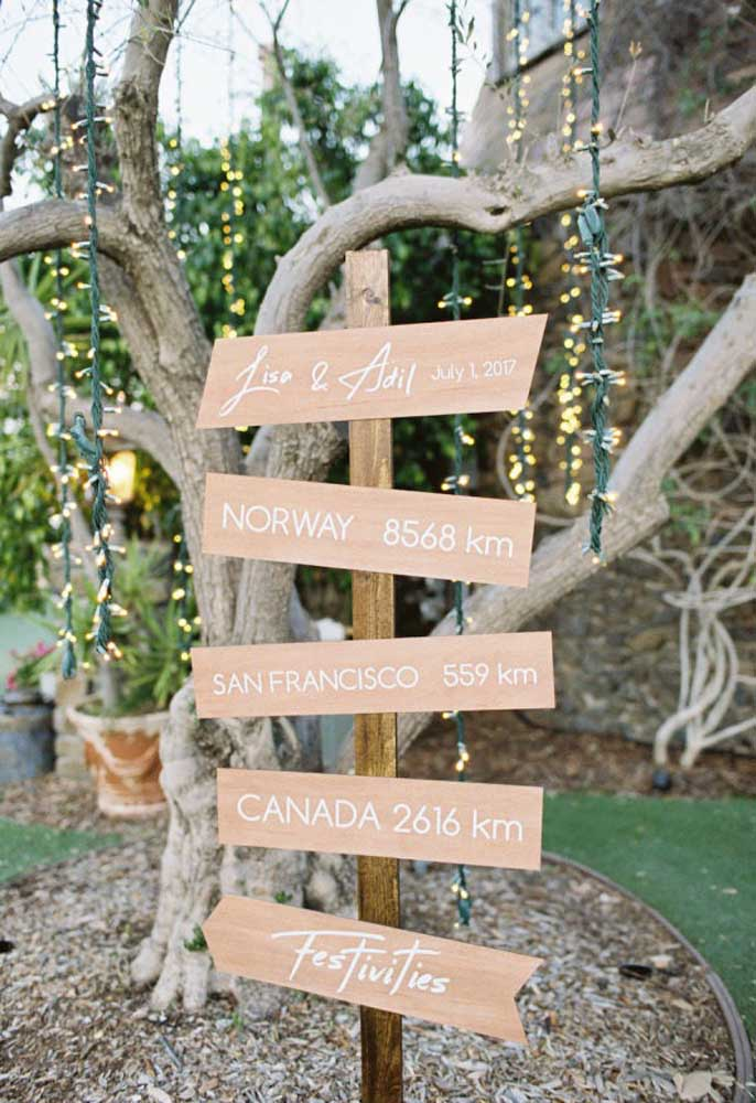 Faça algumas placas indicativas para seus convidados não se perderem na hora da festa.