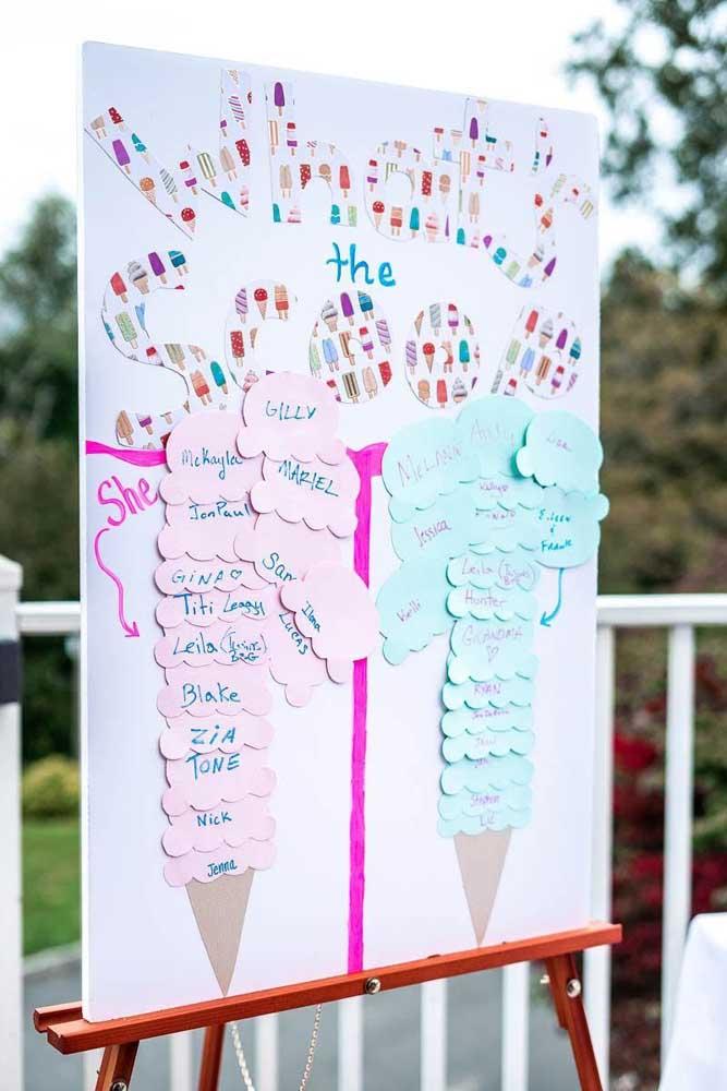 O painel exibe os nomes dos convidados que torcem por uma menina e dos que torcem por um menino